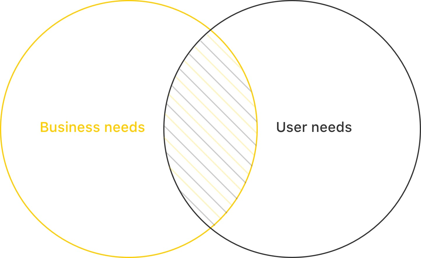 ADACPay-user_needs