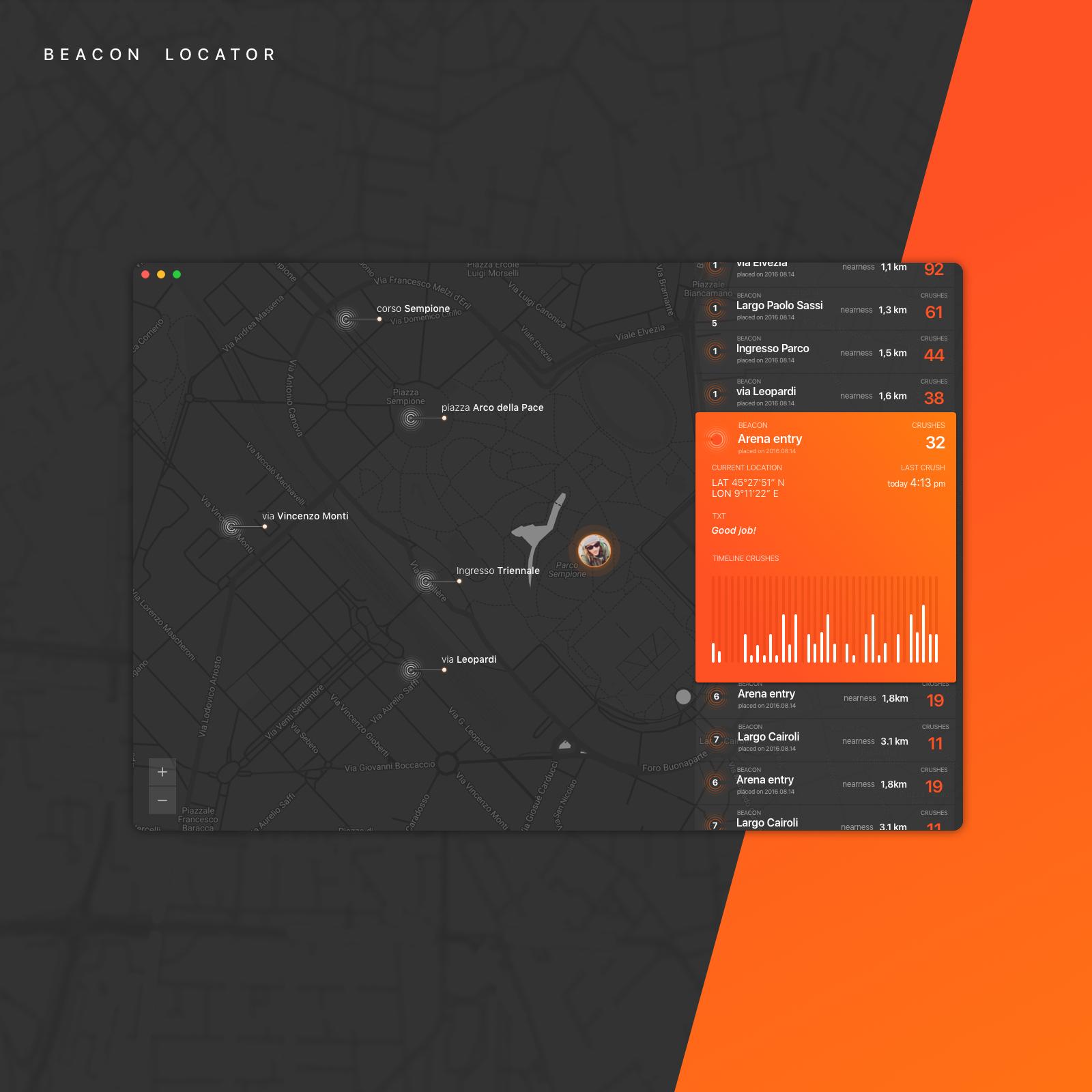 Beacon Locator